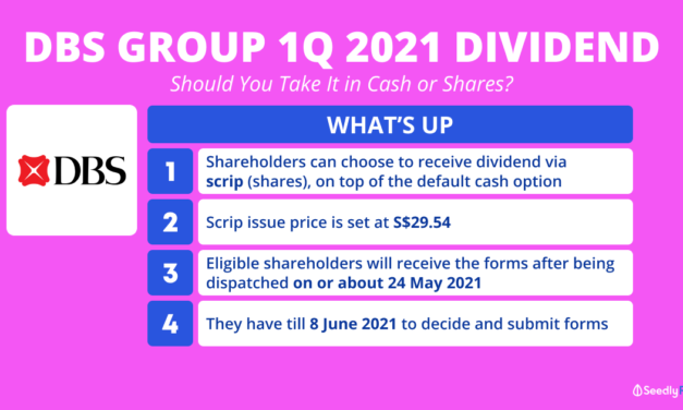 Your Complete Guide to DBS Group Holdings Ltd's (SGX: D05) Dividends