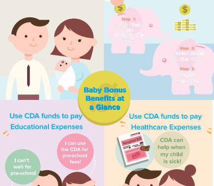 Which is the BEST Child Development Account (CDA) to Open? (2021 Update)
