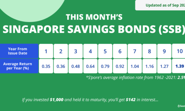 The New Singa Bonds: What Singaporeans Should Know About Them (Includes Step-by-Step Application Guide)