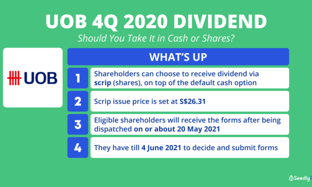 An Investor's Ultimate Guide to United Overseas Bank Ltd's (SGX: U11) Dividends