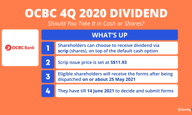 Oversea-Chinese Banking Corp Limited's (SGX: O39) Dividends: Everything You Should Know