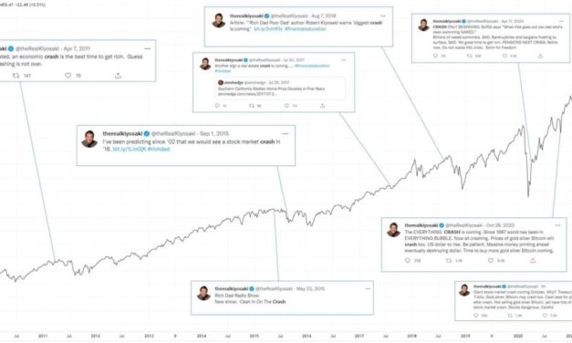 Moat Market Intel: Alternatives to Binance.com, Small-Cap resurgence,  Lower long term 60/40 portfolio returns and Twilio ($TWLO) 2nd quarter results deep dive