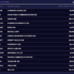 (Post 176/Yr 5 wk 5)Company Report:ARK Investment Management Daily Trades 9/20/2021[UIPATH]