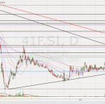 GSS Energy looks interesting; key level for potential bullish breakout is at $0.075 (27 Sep 2021)