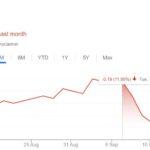 AIMS APAC REIT (SGX:O5RU): Buy the dip?