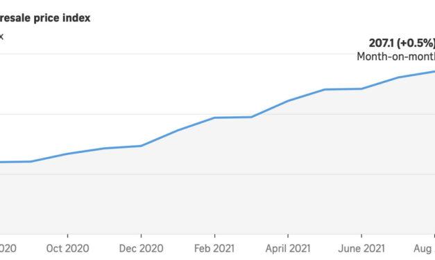 How has property market been in 2021?