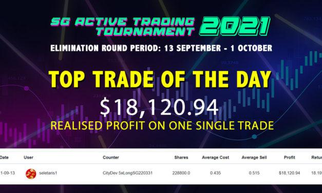 SG Active Trading Tournament 2Begins!