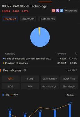 Moomoo trading app review 2021