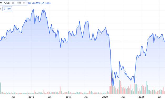 Singapore Bank Stocks – DBS, OCBC, UOB, are they worth the wait?
