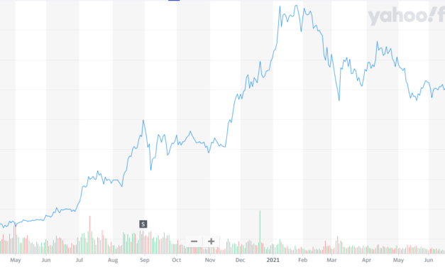 Stock Analysis: Is Tesla a good investment?