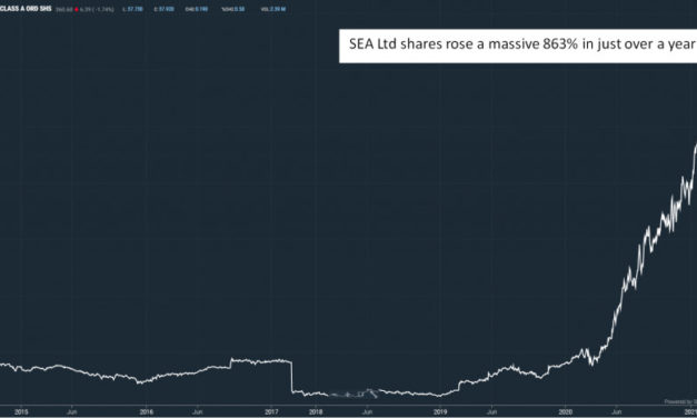 3 Things You Need to Know Before Buying SEA Ltd (NYSE:SE)