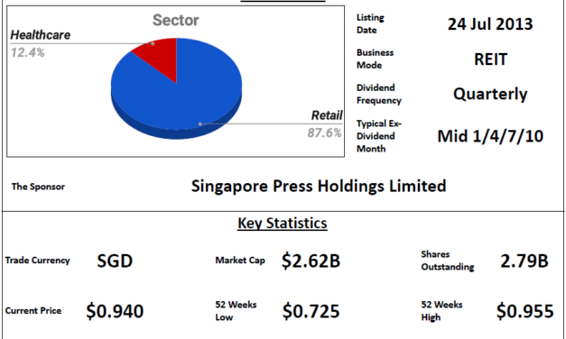 SPH REIT Review @ 5 October 2021