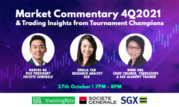 Market Commentary 4Q2021 & Trading Insights from Tournament Champions