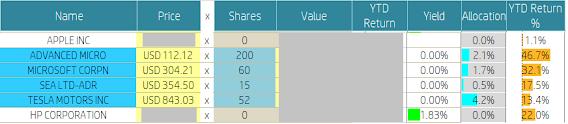 Cory Diary : US Market Share Returns